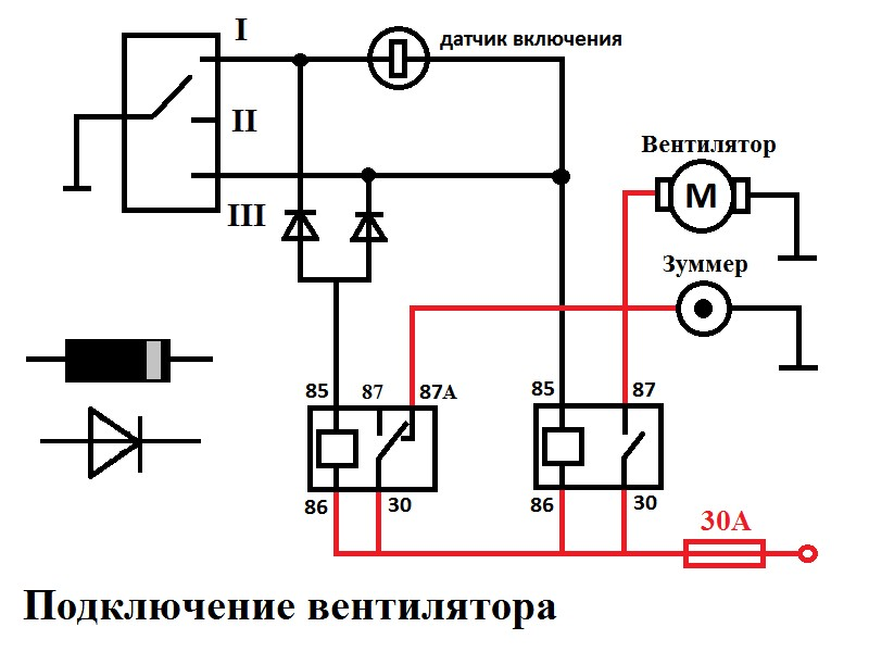 Как сделать вентилятор охлаждения не включается 32